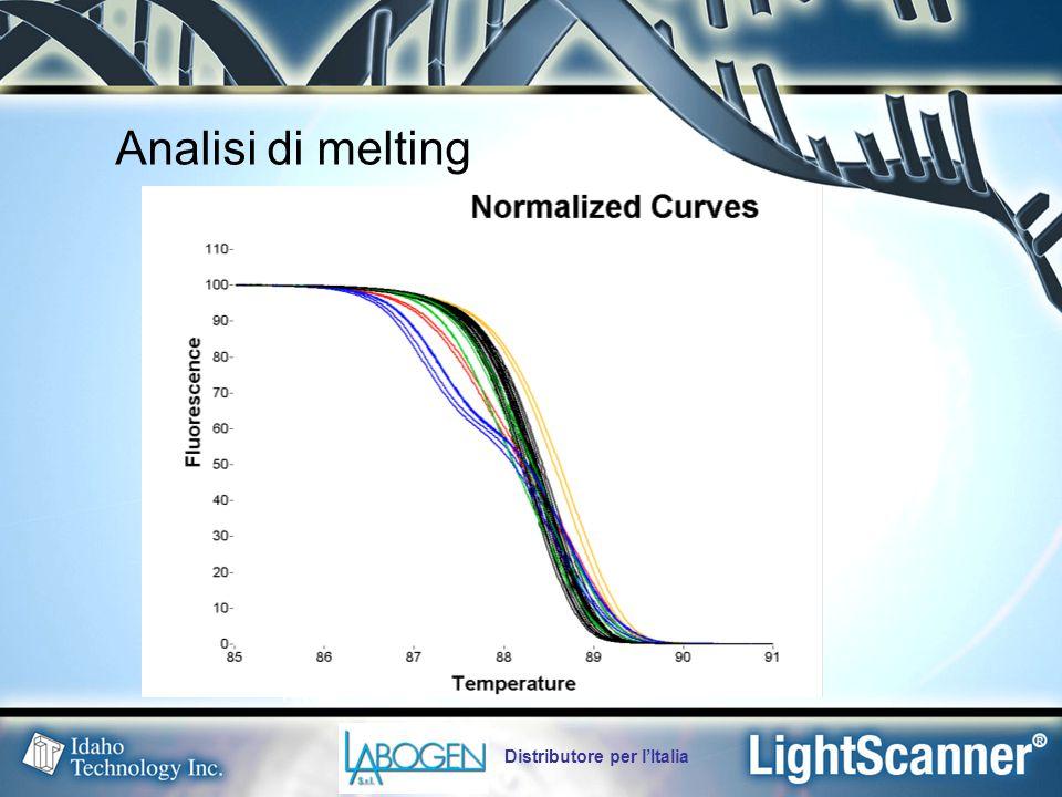 Analisi di melting Distributore per l'Italia