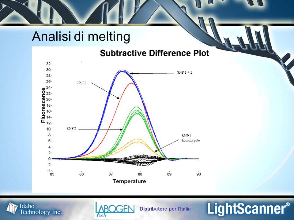 Analisi di melting Distributore per l'Italia SNP 1 + 2 SNP 1 SNP 2