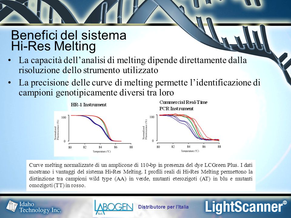 Benefici del sistema Hi-Res Melting