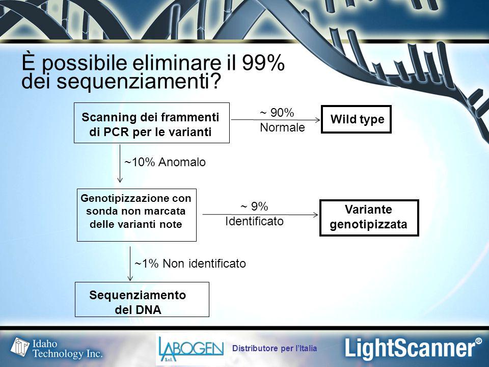 È possibile eliminare il 99% dei sequenziamenti