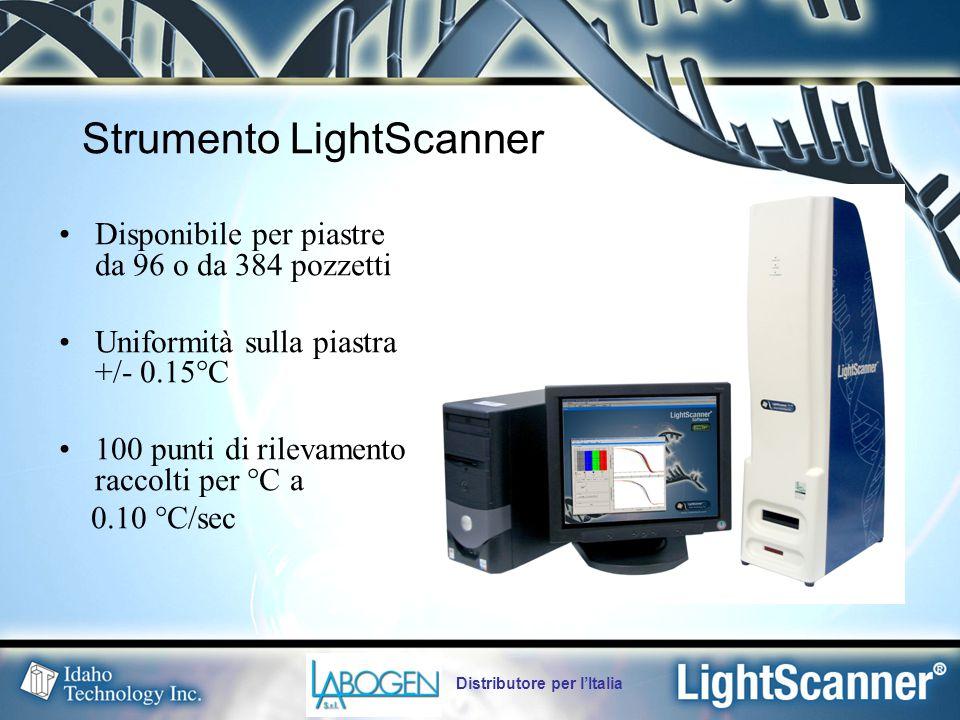Strumento LightScanner