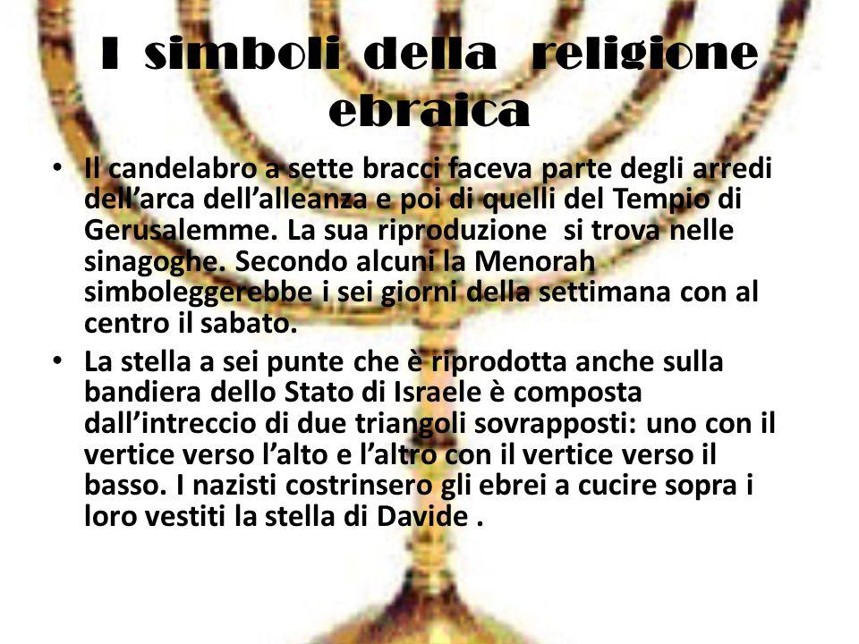 I simboli della religione ebraica