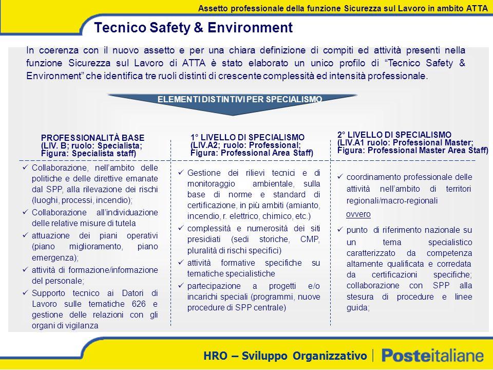 Tecnico Safety & Environment