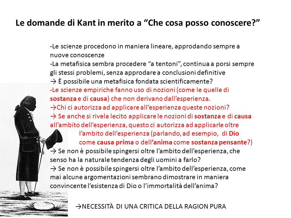Le domande di Kant in merito a Che cosa posso conoscere
