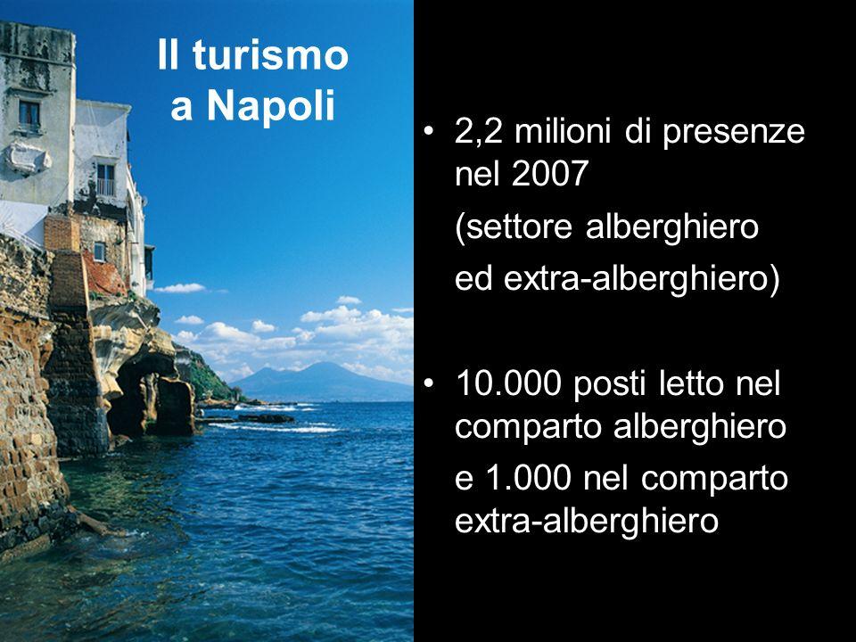 Il turismo a Napoli 2,2 milioni di presenze nel 2007