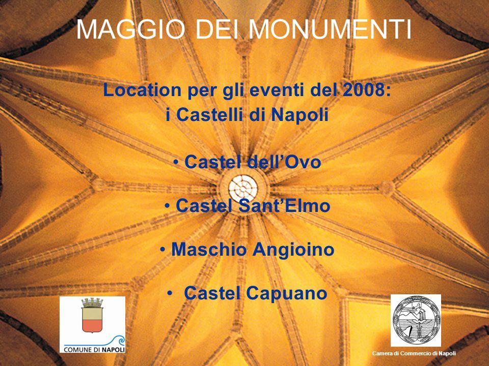 Location per gli eventi del 2008: