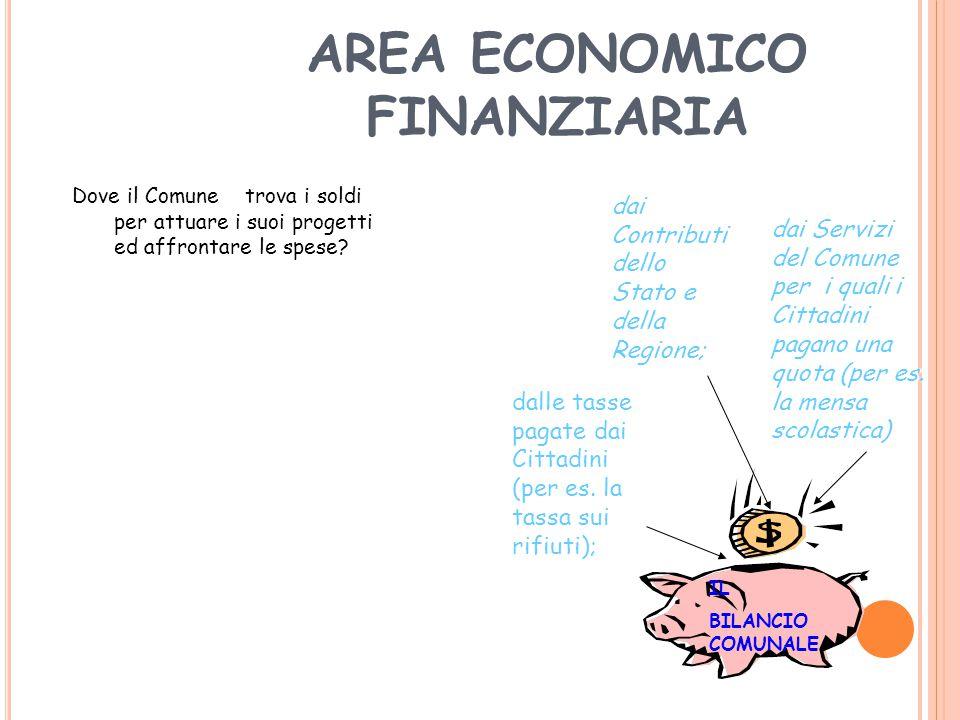 AREA ECONOMICO FINANZIARIA