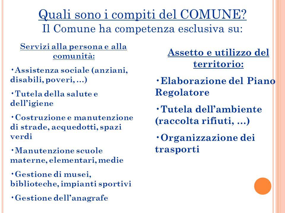 Quali sono i compiti del COMUNE Il Comune ha competenza esclusiva su:
