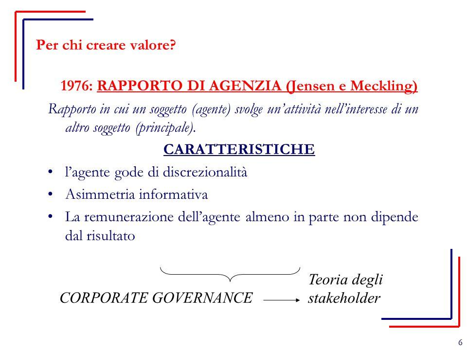 1976: RAPPORTO DI AGENZIA (Jensen e Meckling)