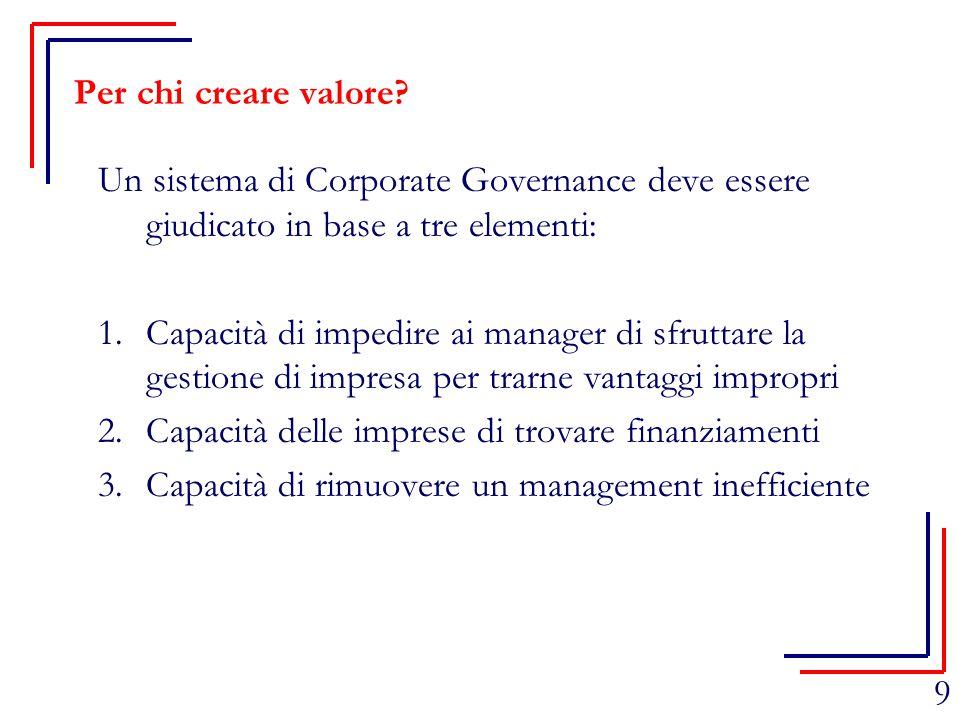 Per chi creare valore Un sistema di Corporate Governance deve essere giudicato in base a tre elementi: