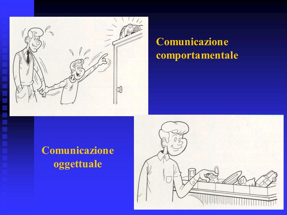 Comunicazione comportamentale