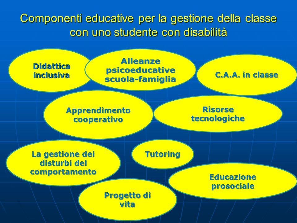 La gestione dei disturbi del comportamento Educazione prosociale