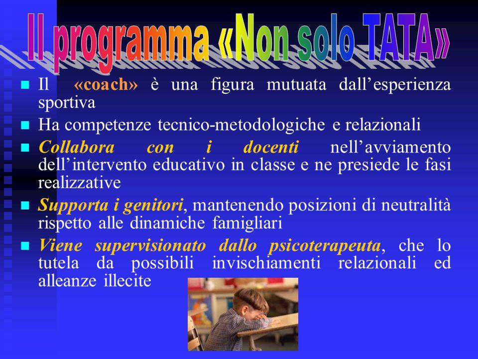 Il programma «Non solo TATA»
