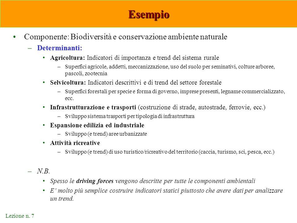 Esempio Componente: Biodiversità e conservazione ambiente naturale