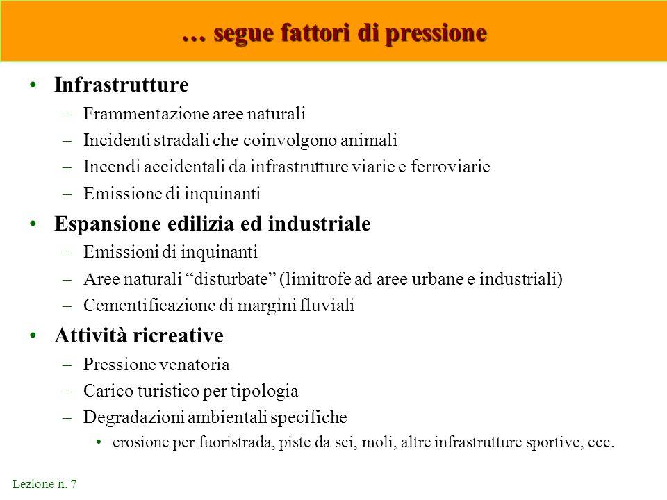 … segue fattori di pressione