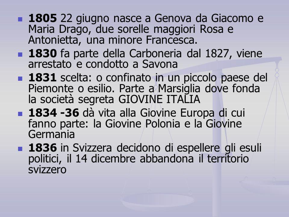 1805 22 giugno nasce a Genova da Giacomo e Maria Drago, due sorelle maggiori Rosa e Antonietta, una minore Francesca.
