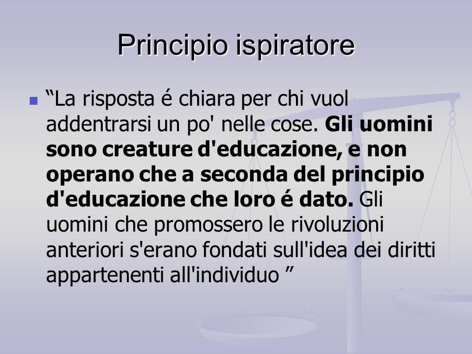 Principio ispiratore