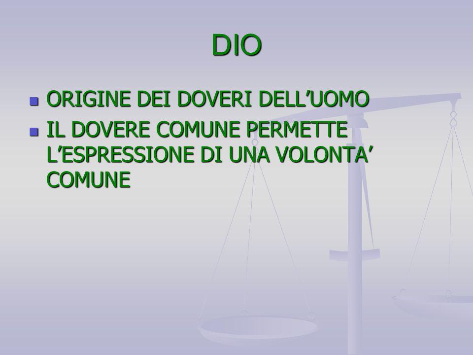DIO ORIGINE DEI DOVERI DELL'UOMO