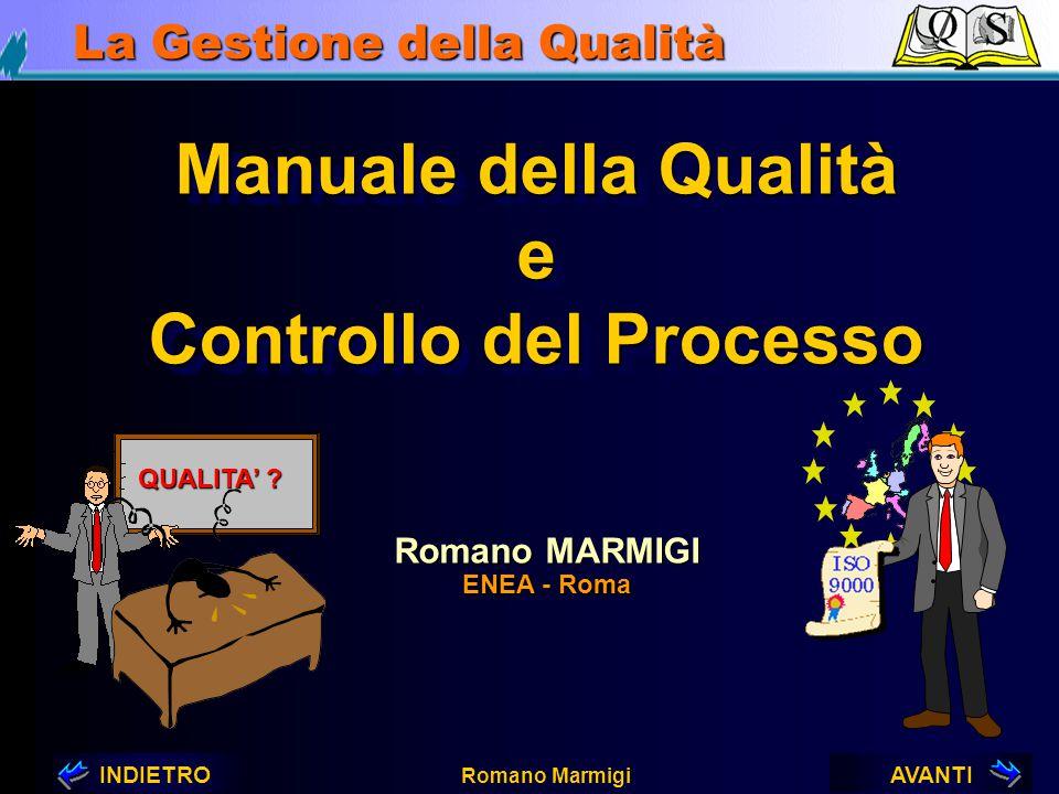 Manuale della Qualità e Controllo del Processo