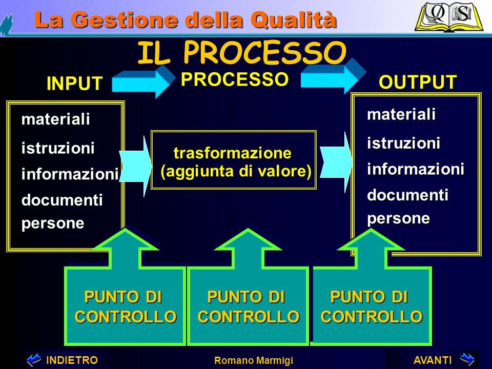 IL PROCESSO PROCESSO INPUT OUTPUT materiali istruzioni informazioni
