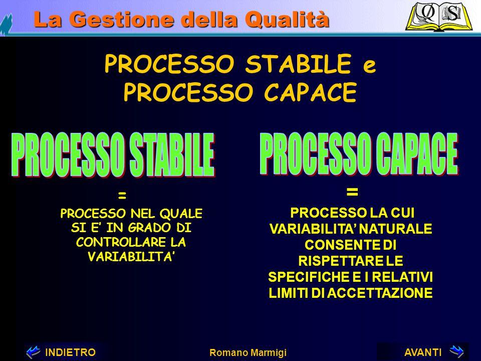 PROCESSO STABILE e PROCESSO CAPACE