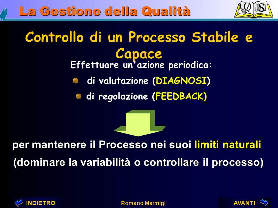 Controllo di un Processo Stabile e Capace