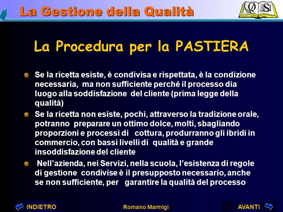 La Procedura per la PASTIERA