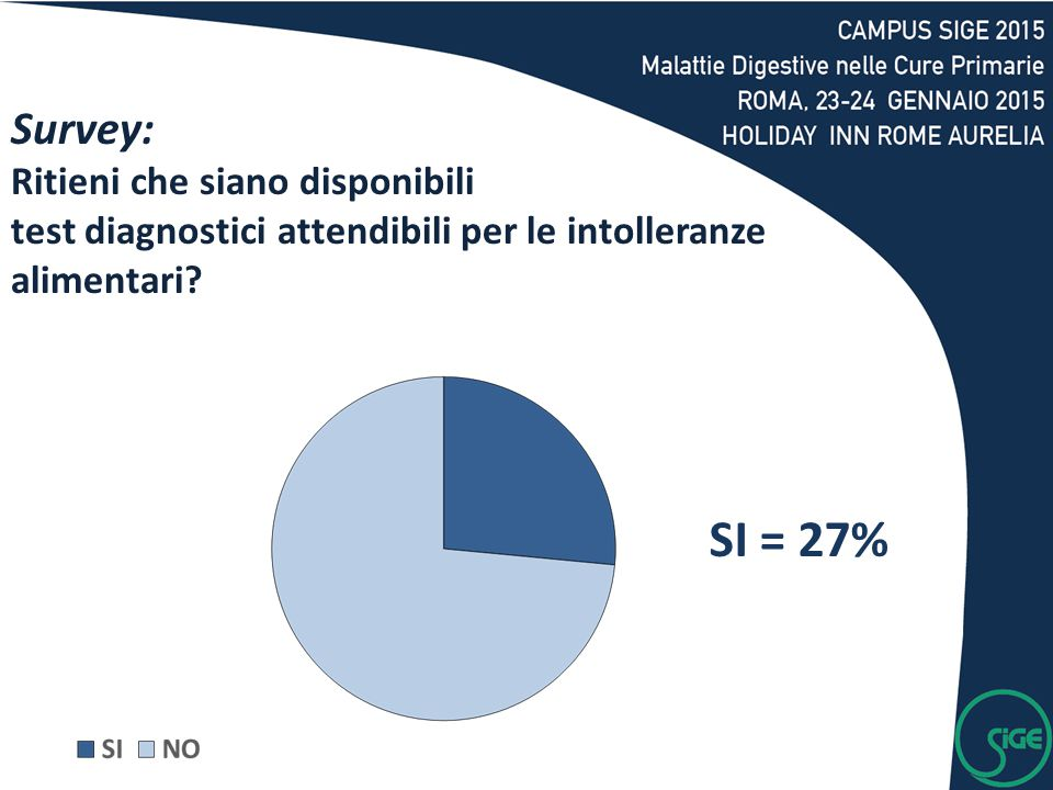 SI = 27% Survey: Ritieni che siano disponibili