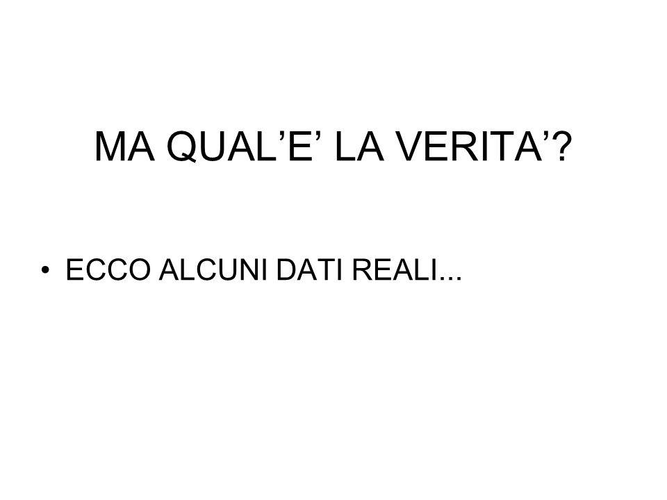 MA QUAL'E' LA VERITA' ECCO ALCUNI DATI REALI...
