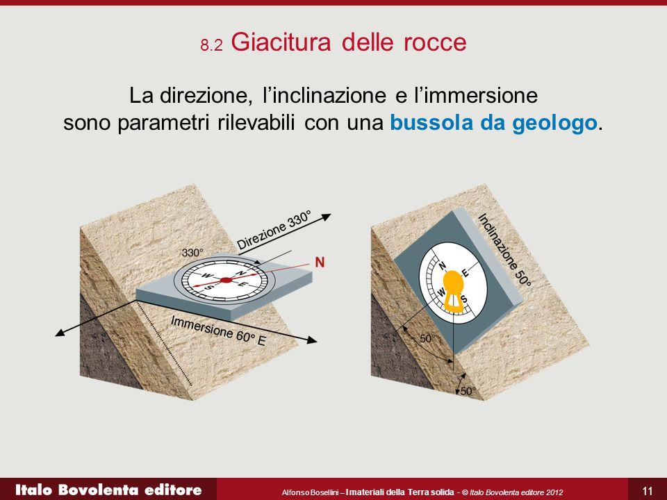 8.2 Giacitura delle rocce La direzione, l'inclinazione e l'immersione sono parametri rilevabili con una bussola da geologo.