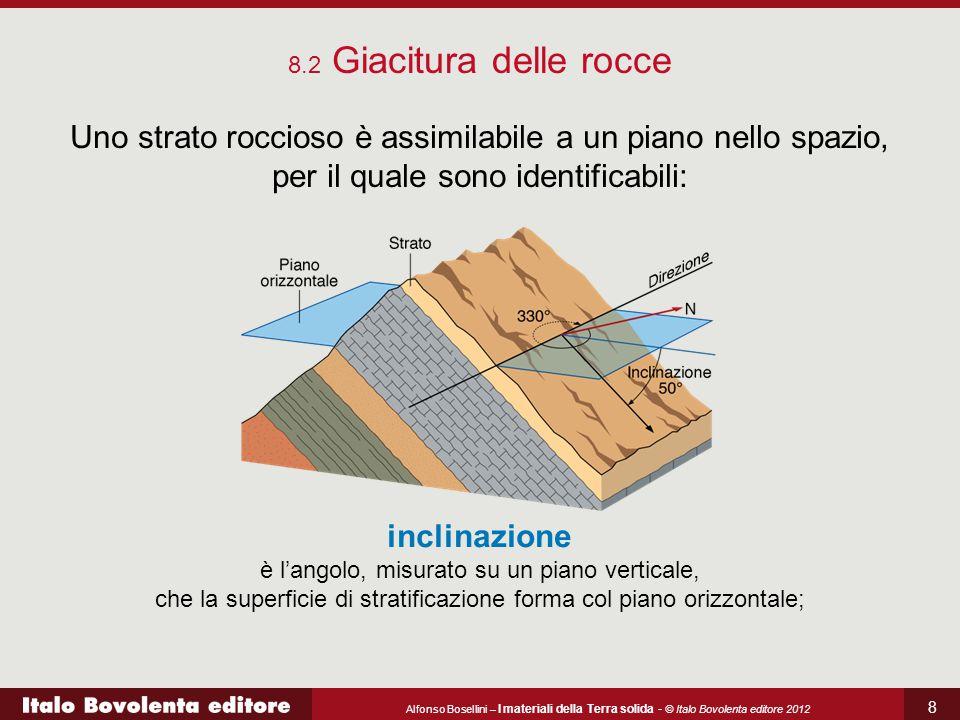 8.2 Giacitura delle rocce Uno strato roccioso è assimilabile a un piano nello spazio, per il quale sono identificabili: