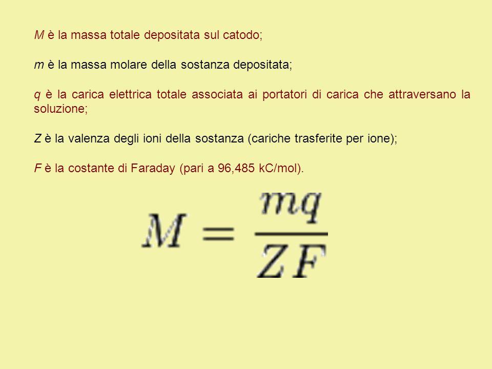 M è la massa totale depositata sul catodo;