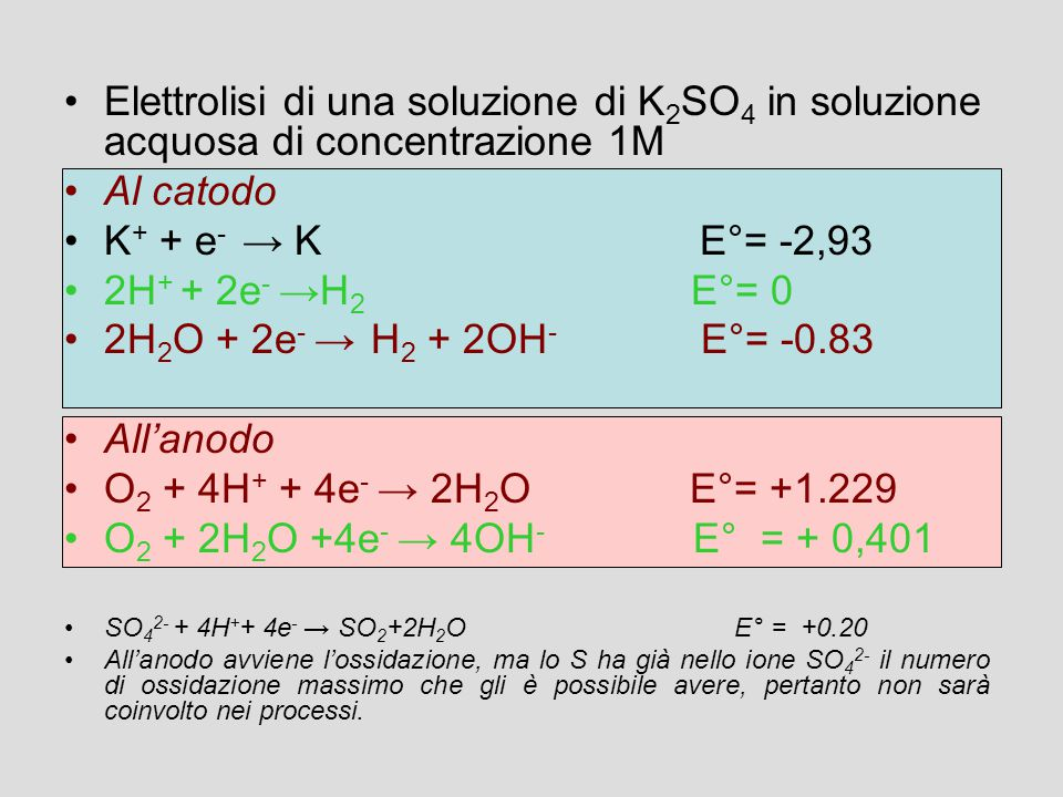 Elettrolisi di una soluzione di K2SO4 in soluzione acquosa di concentrazione 1M