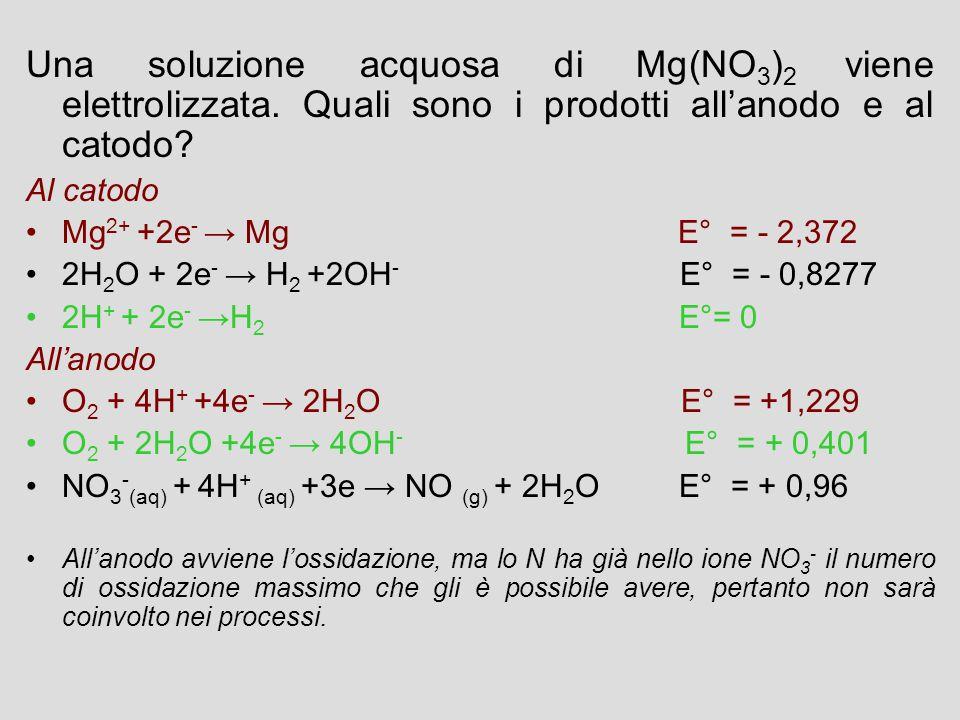Una soluzione acquosa di Mg(NO3)2 viene elettrolizzata