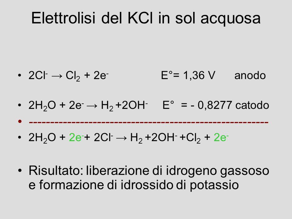 Elettrolisi del KCl in sol acquosa
