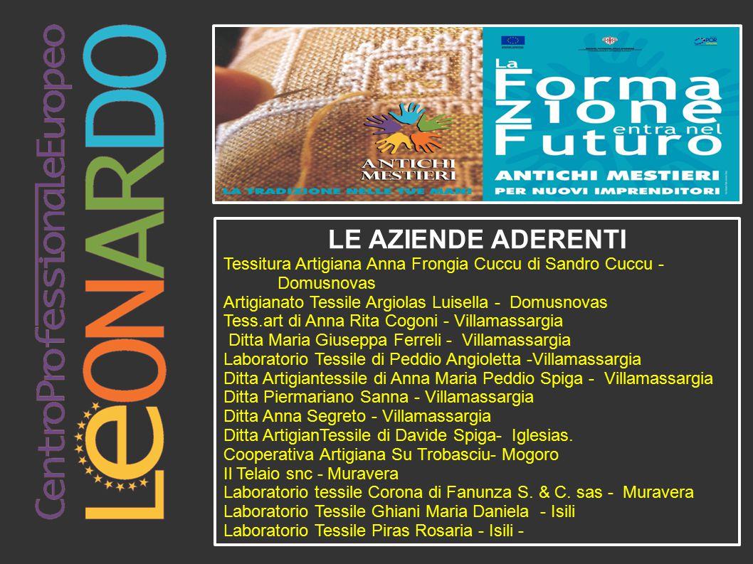 LE AZIENDE ADERENTI Tessitura Artigiana Anna Frongia Cuccu di Sandro Cuccu - Domusnovas. Artigianato Tessile Argiolas Luisella - Domusnovas.