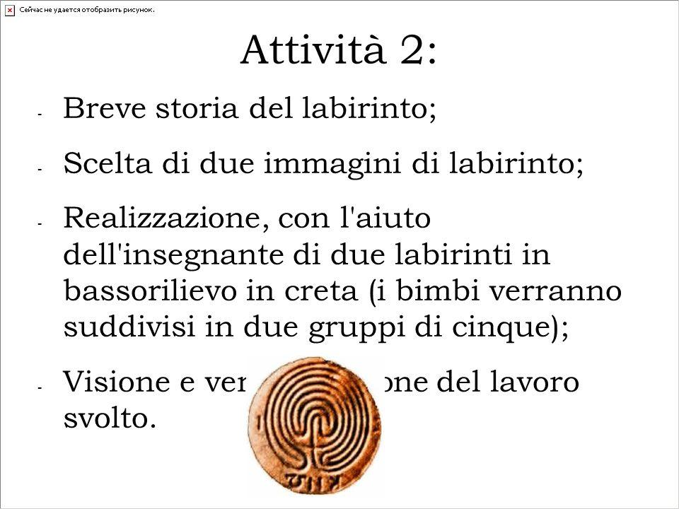 Attività 2: Breve storia del labirinto;