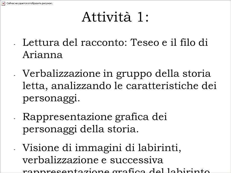 Attività 1: Lettura del racconto: Teseo e il filo di Arianna