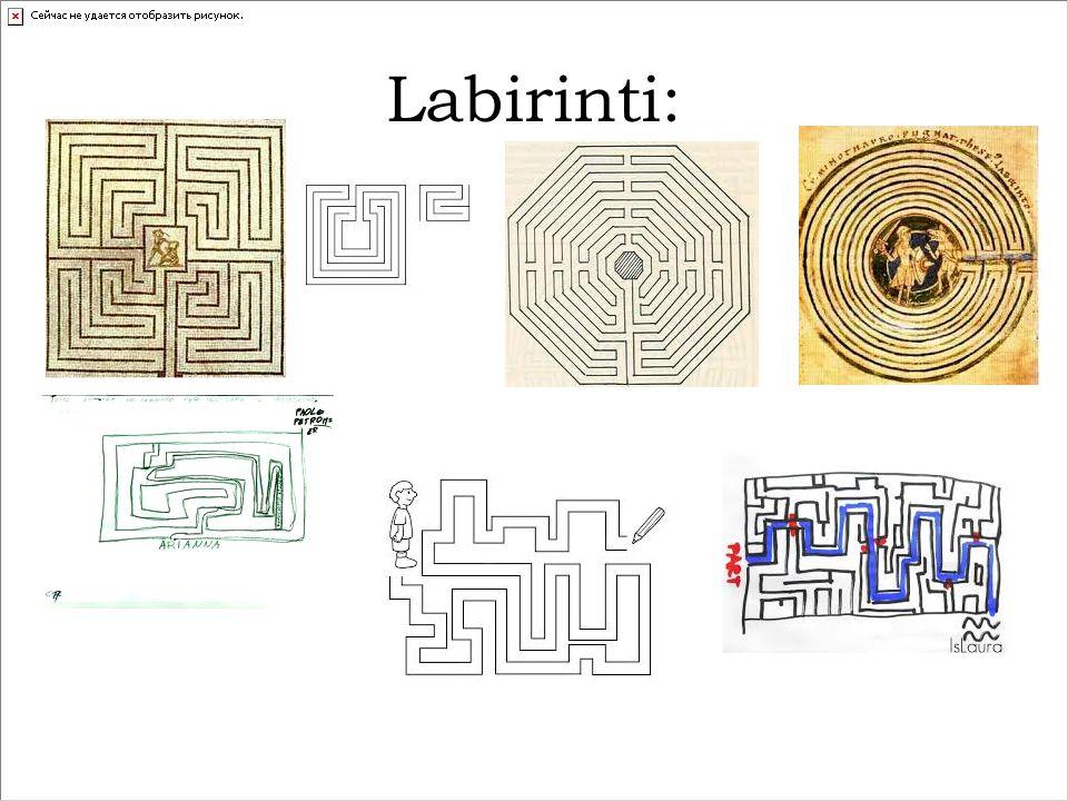 Labirinti:
