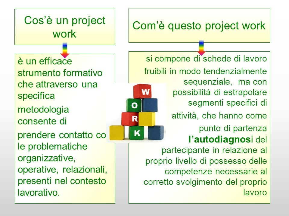 Com'è questo project work