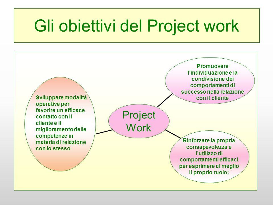 Gli obiettivi del Project work
