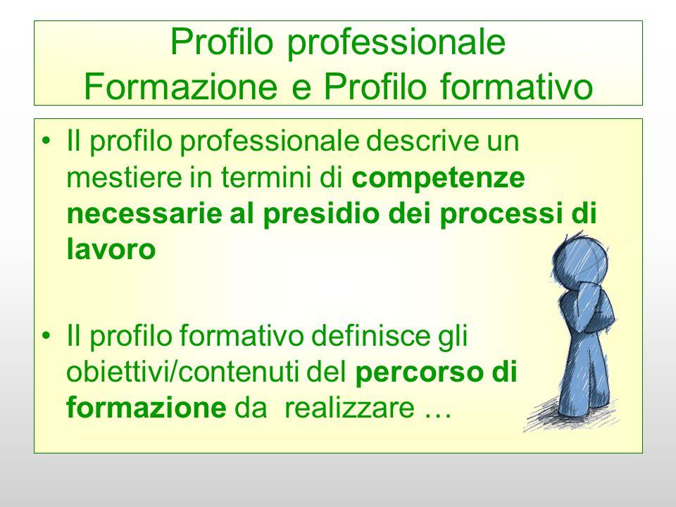 Profilo professionale Formazione e Profilo formativo