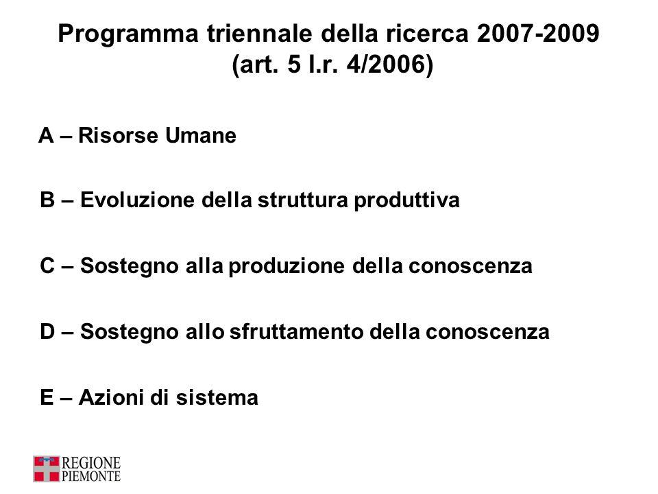 Programma triennale della ricerca 2007-2009 (art. 5 l.r. 4/2006)
