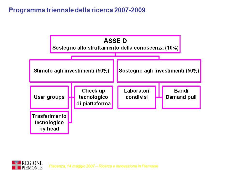 Programma triennale della ricerca 2007-2009
