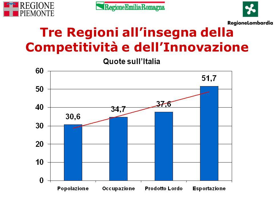 Tre Regioni all'insegna della Competitività e dell'Innovazione