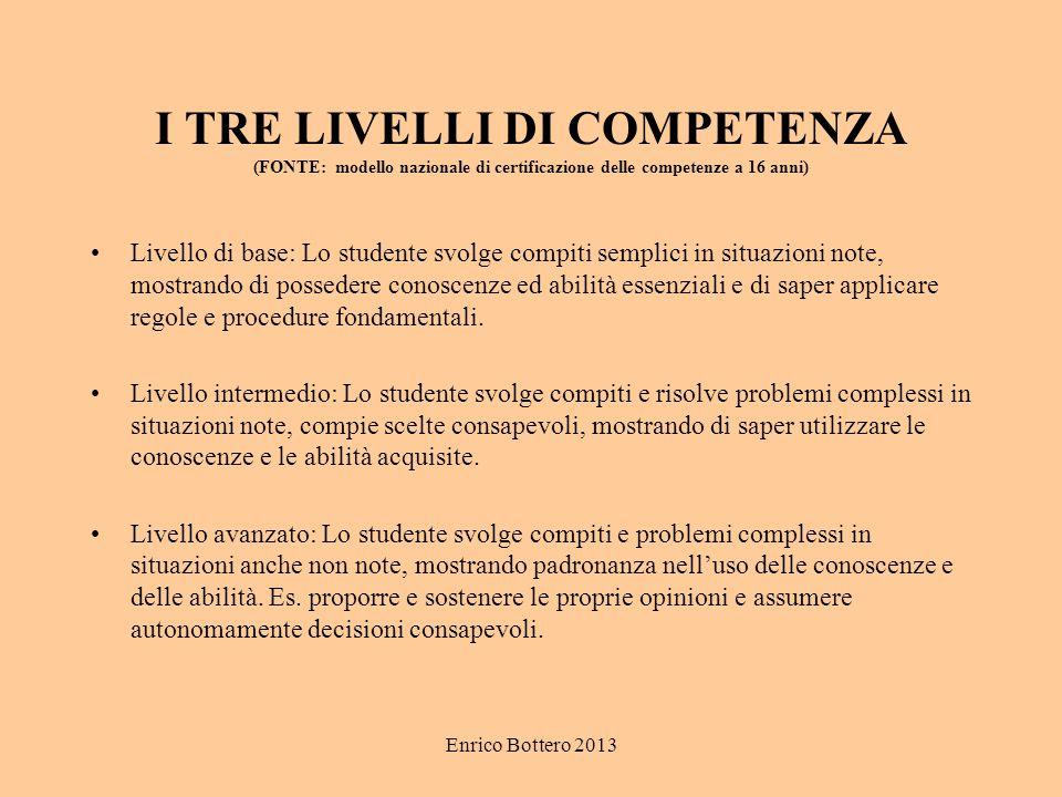 I TRE LIVELLI DI COMPETENZA (FONTE: modello nazionale di certificazione delle competenze a 16 anni)