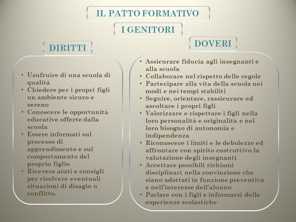 IL PATTO FORMATIVO I GENITORI DOVERI DIRITTI