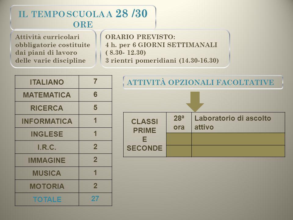 IL TEMPO SCUOLA A 28 /30 ORE ITALIANO 7 MATEMATICA 6 RICERCA 5