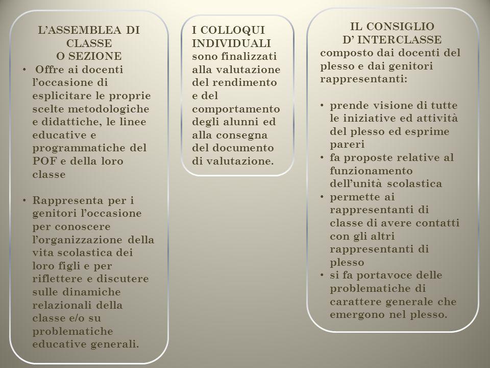 L'ASSEMBLEA DI CLASSE O SEZIONE.