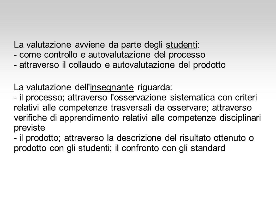 La valutazione avviene da parte degli studenti: